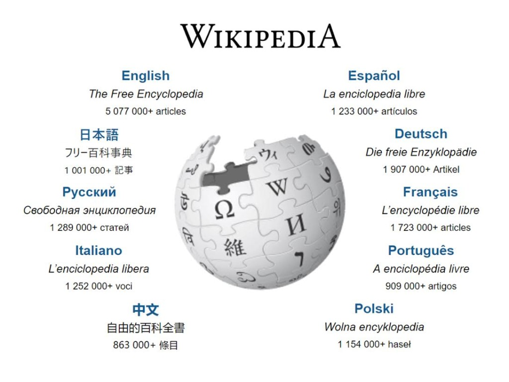 wikipedia the fast and reliable online encyclopedia Molecular biology is the study of biology at a molecular level the field overlaps with other areas of biology and chemistry , particularly cell biology , genetics , biophysics and biochemistry.